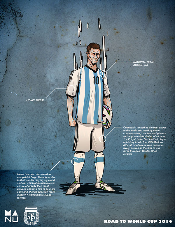 Road to World Cup Players (Messi) by Manu Faves