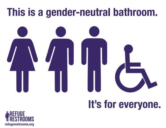 gender neutral bathrooms_culture