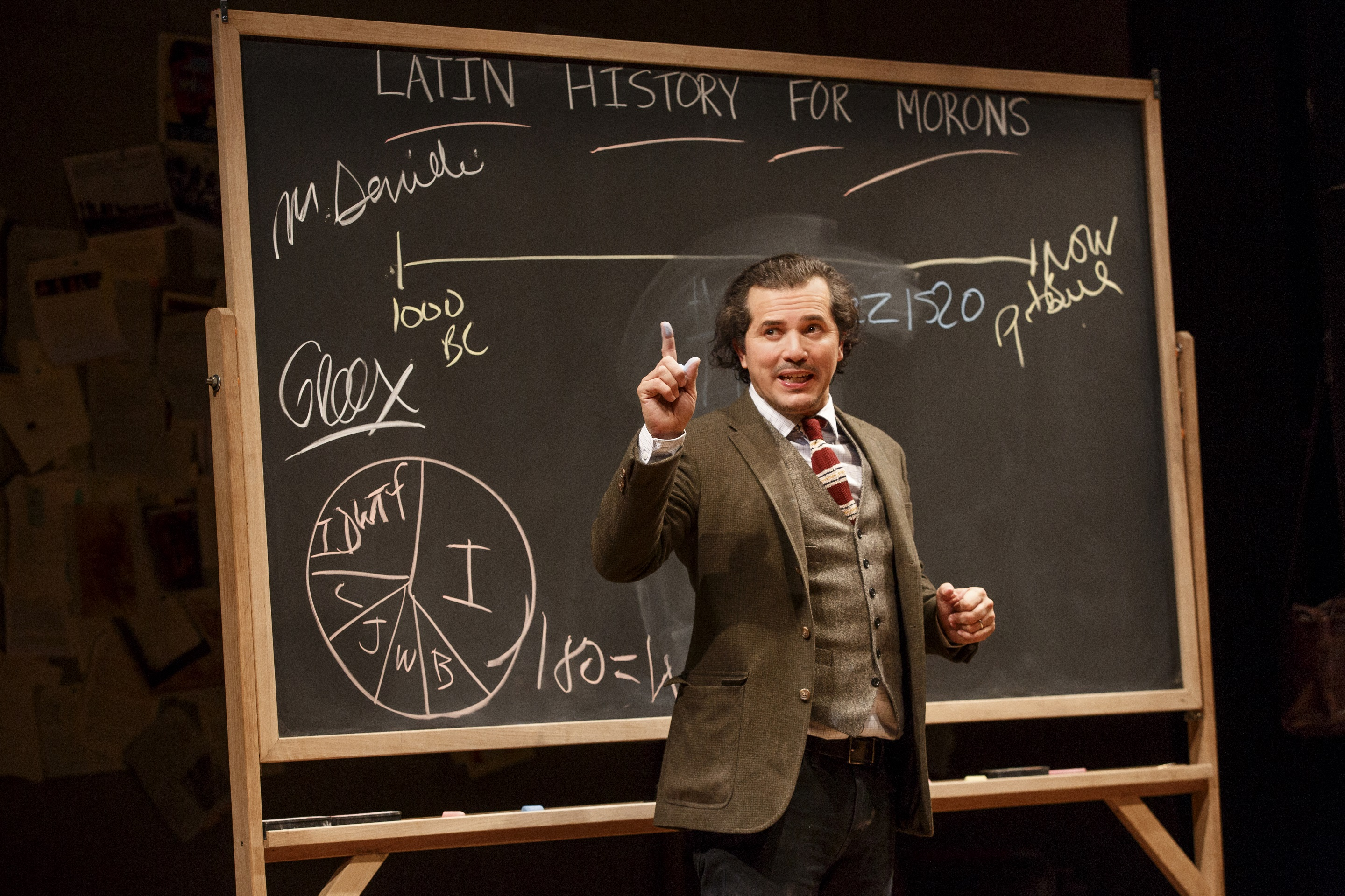John Leguizamo's Broadway Show 'Latin History for Morons' Is Coming to Netflix